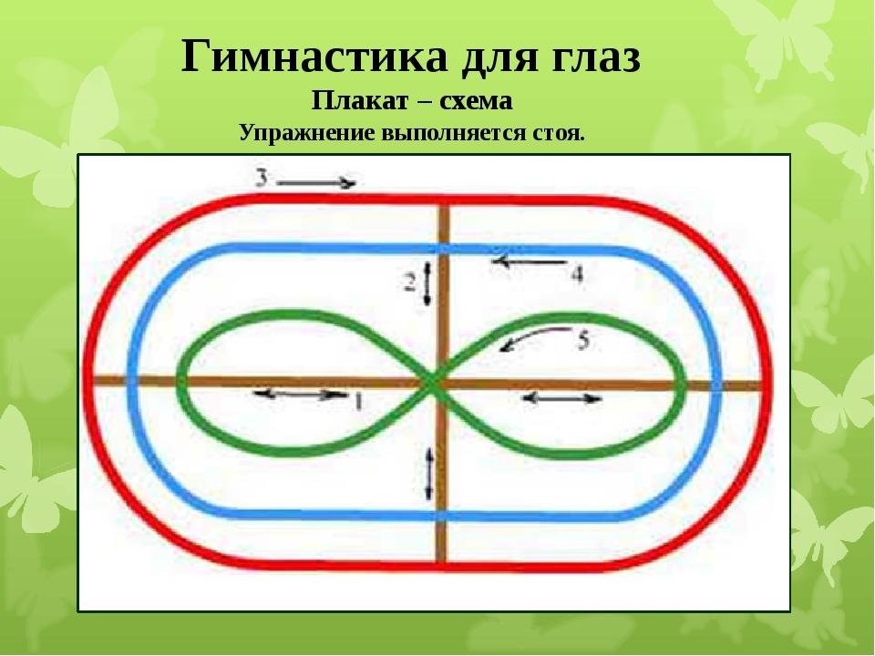Гимнастика для глаз Плакат – схема Упражнение выполняется стоя.