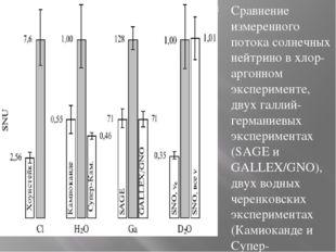 Сравнение измеренного потока солнечных нейтрино в хлор-аргонном эксперименте