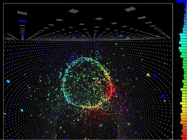 Регистрация нейтрино в проекте SuperKamiokande
