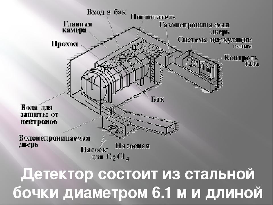 Детектор состоит из стальной бочки диаметром 6.1 м и длиной 14.6 м, содержащ...