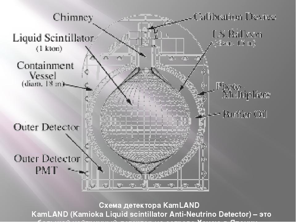Схема детектора KamLAND  KamLAND (Kamioka Liquid scintillator Anti-Neutrino...