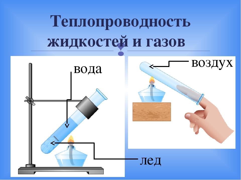 Теплопроводность жидкостей и газов вода воздух лед 