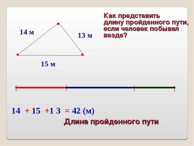 13 м 14 м 15 м 14 + 15 +1 3 = 42 (м) Длина пройденного пути Как представить д...