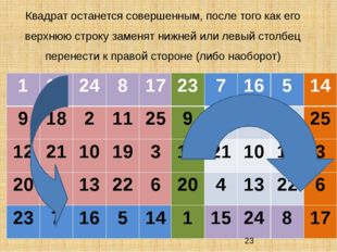 Квадрат останется совершенным, после того как его верхнюю строку заменят нижн