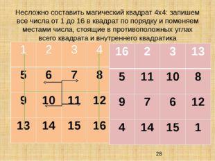 Несложно составить магический квадрат 4х4: запишем все числа от 1 до 16 в ква