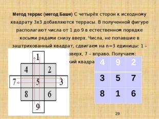 Метод террас (метод Баше) С четырёх сторон к исходному квадрату 3х3 добавляю