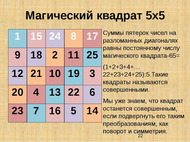 Магический квадрат 5х5 Суммы пятерок чисел на разломанных диагоналях равны по...