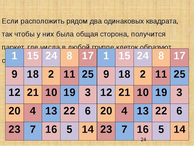 Если расположить рядом два одинаковых квадрата, так чтобы у них была общая с...