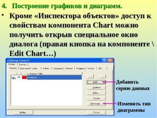 Построение графиков и диаграмм. Кроме «Инспектора объектов» доступ к свойства