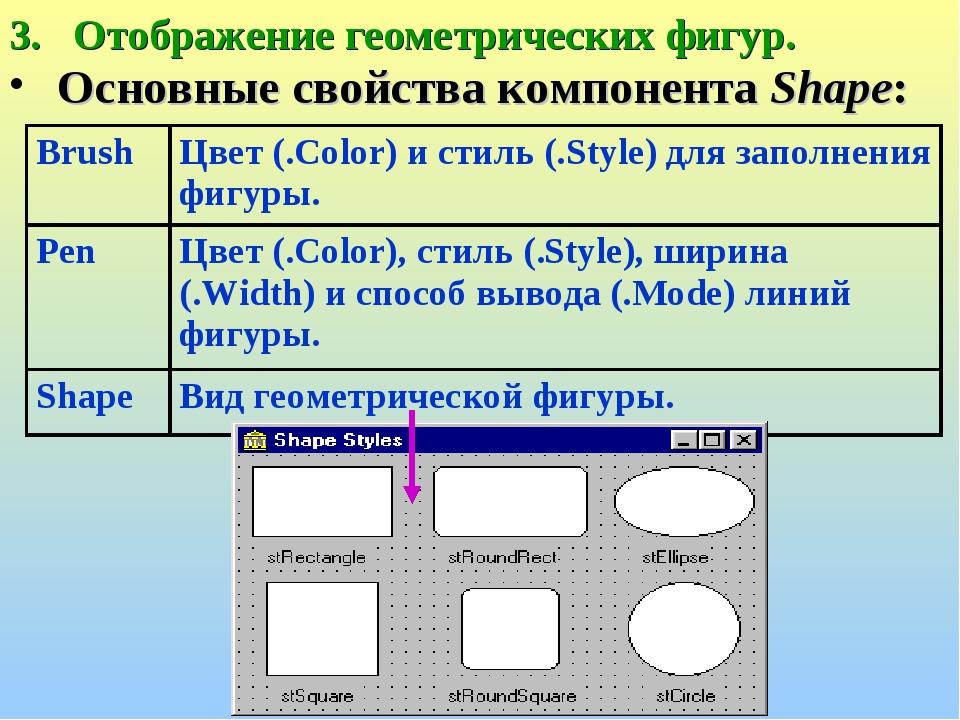 Отображение геометрических фигур. Основные свойства компонента Shape: BrushЦ...