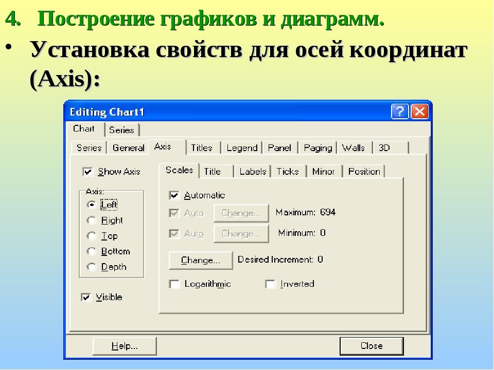 Построение графиков и диаграмм. Установка свойств для осей координат (Axis):