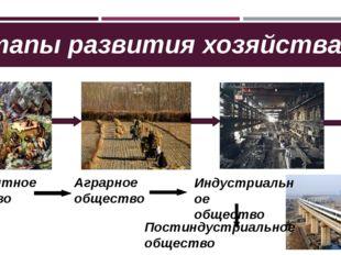 Этапы развития хозяйства Первобытное общество Аграрное общество Индустриально
