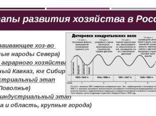 Этапы развития хозяйства в России Присваивающее хоз-во (коренные народы Север
