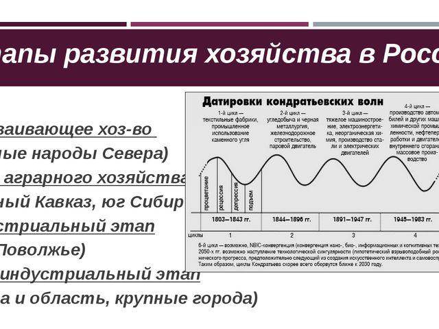 Этапы развития хозяйства в России Присваивающее хоз-во (коренные народы Север...