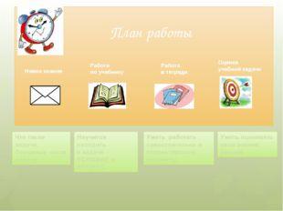 План работы Новое знание Работа по учебнику Работа в тетради Оценка учебной