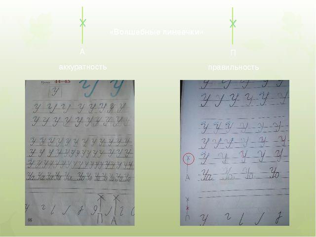 «Волшебные линеечки» П А аккуратность правильность