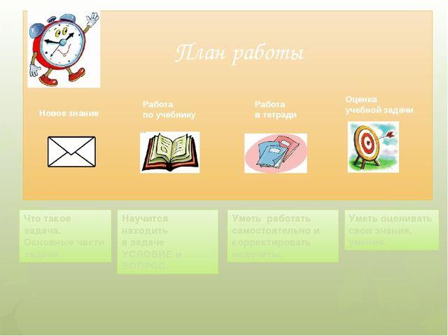 План работы Новое знание Работа по учебнику Работа в тетради Оценка учебной...