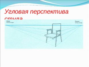 Угловая перспектива стула