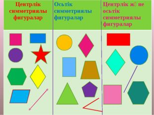 Центрлік симметриялы фигураларОсьтік симметриялы фигураларЦентрлік және ось