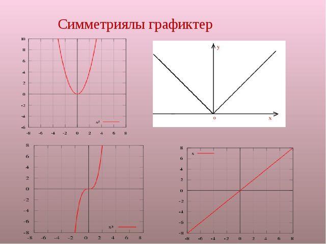 Симметриялы графиктер