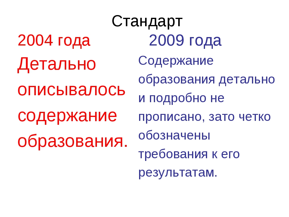 Стандарт 2004 года 2009 года Детально описывалось содержание образования. Со...