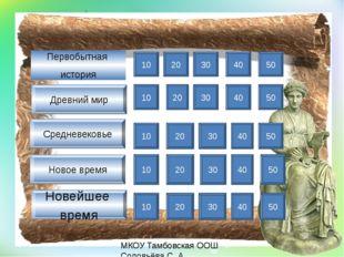 МКОУ Тамбовская ООШ Соловьёва С. А. Опишите, как выглядел первобытный челове