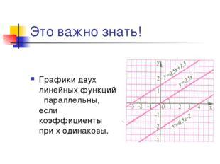 Это важно знать! Графики двух линейных функций параллельны, если коэффициенты