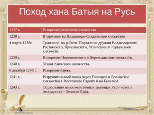 Поход хана Батыя на Русь 1237 г. Разорение рязанскогокняжества 1238 г. Вторже