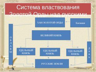 Система властвования Золотой Орды над русскими землями  ХАН ЗОЛОТОЙ ОРДЫ ВЕЛ