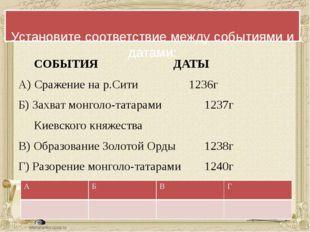 Установите соответствие между событиями и датами: СОБЫТИЯДАТЫ А) Сраже