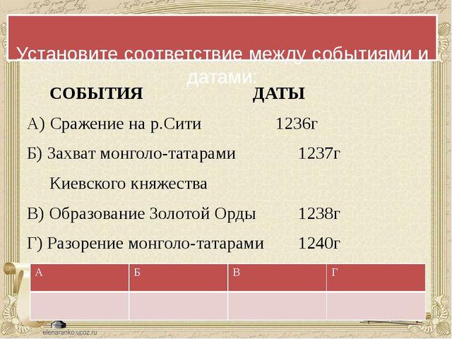 Установите соответствие между событиями и датами: СОБЫТИЯДАТЫ А) Сраже...