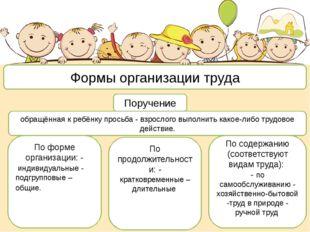 Формы организации труда По форме организации: - индивидуальные - подгрупповые