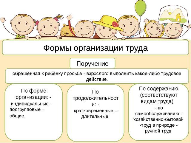 Формы организации труда По форме организации: - индивидуальные - подгрупповые...