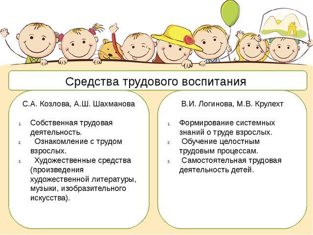 Средства трудового воспитания С.А. Козлова, А.Ш. Шахманова Собственная трудов...
