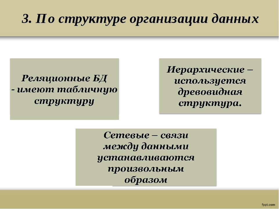 3. По структуре организации данных