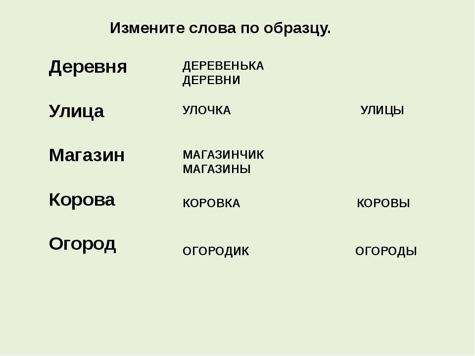 Измените слова по образцу. Деревня Улица Магазин Корова Огород ДЕРЕВЕНЬКА ДЕР...
