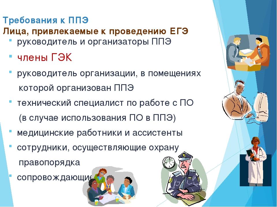 Требования к ППЭ Лица, привлекаемые к проведению ЕГЭ руководитель и организат...