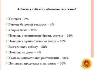 Учиться – 8% Ремонт бытовой техники – 4% Уборка дома – 28% Помощь в воспитани