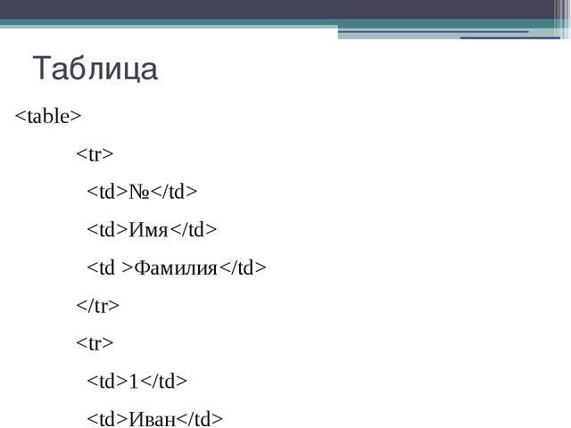Таблица   № Имя Фамилия   1 Иван Иванов   2 Петр Петров   3 Александр Алексан...