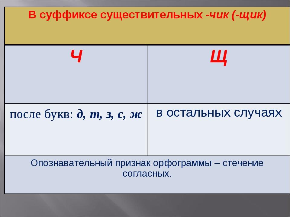 В суффиксе существительных -чик (-щик) ЧЩ после букв: д, т, з, с, жв остал...
