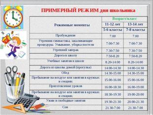 ПРИМЕРНЫЙ РЕЖИМ дня школьника Режимные моментыВозраст/класс 11-12 лет13-14