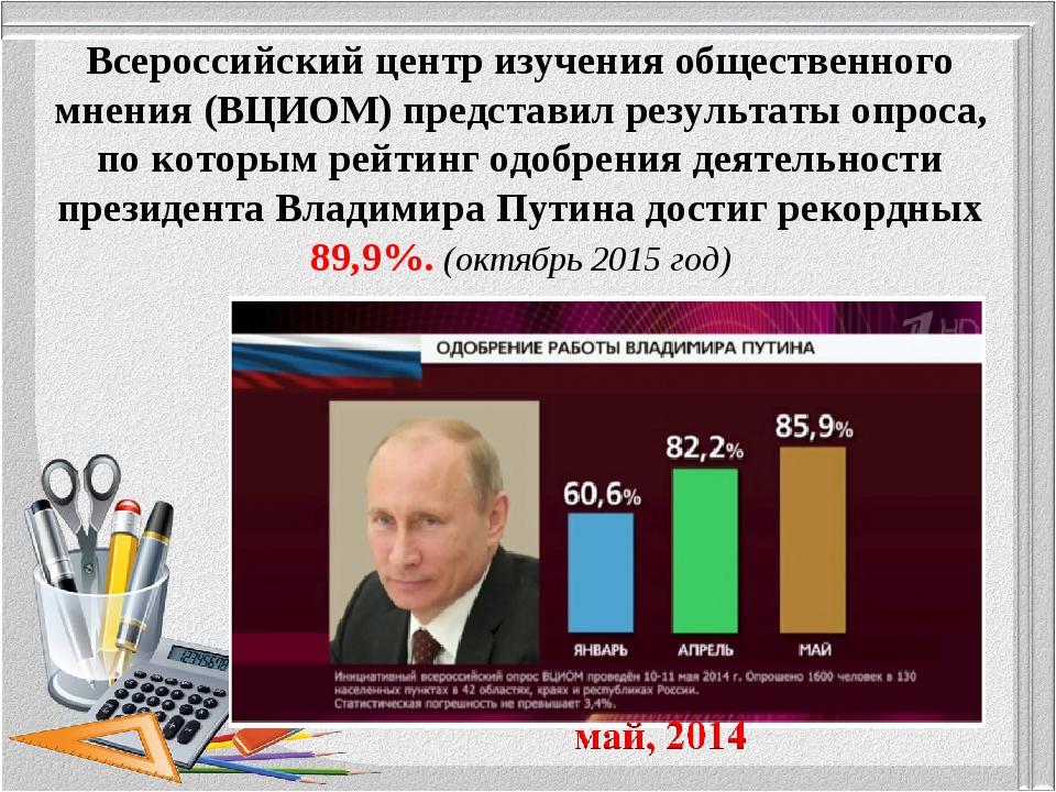 Всероссийский центр изучения общественного мнения (ВЦИОМ) представил результа...