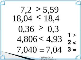 7,2 5,59 18,04 18,4 0,36 0,3 4,806 4,93 7,040 7,04 > > > > = 1 > 2 < 3 = Горя