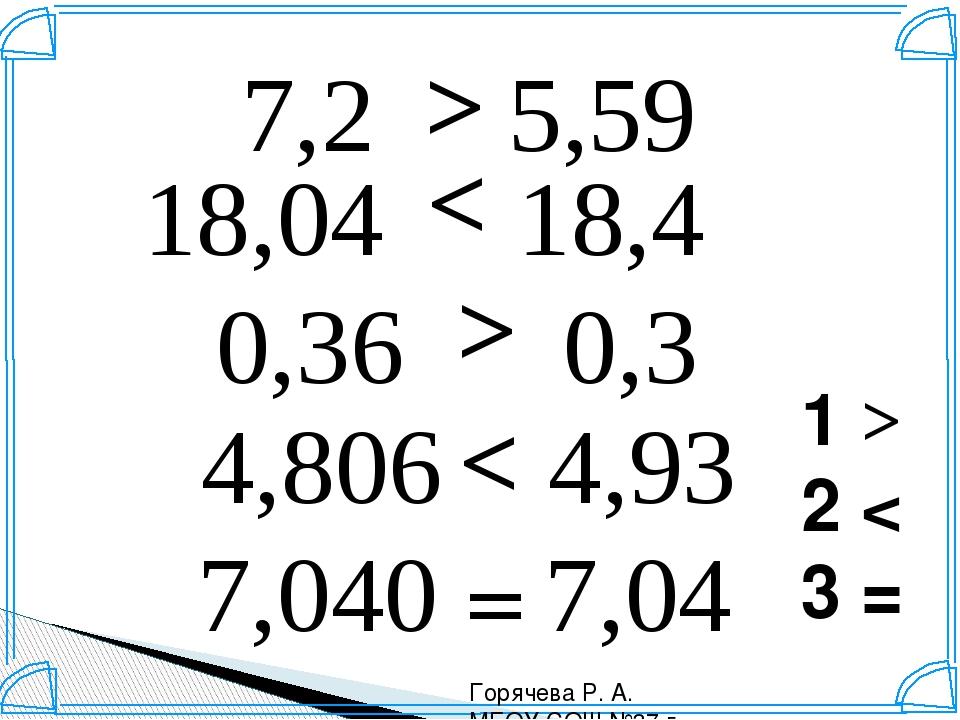 7,2 5,59 18,04 18,4 0,36 0,3 4,806 4,93 7,040 7,04 > > > > = 1 > 2 < 3 = Горя...