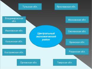 Центральный экономический район Московская обл. Брянская обл. Владимировская