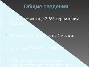 Общие сведения: S= 483 тыс. кв. км., ~2,8% территории страны P= более 63 чело