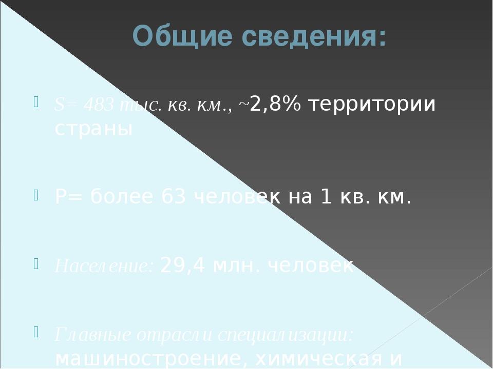 Общие сведения: S= 483 тыс. кв. км., ~2,8% территории страны P= более 63 чело...