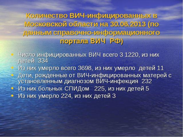 Количество ВИЧ-инфицированных в Московской области на 30.06.2013 (по данным с...
