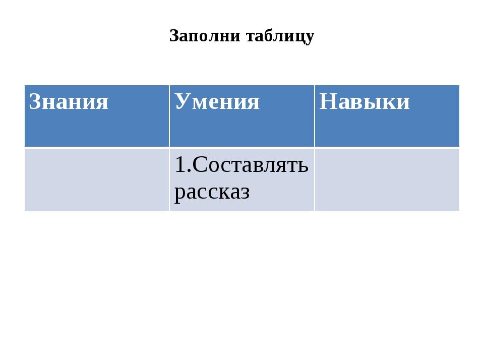 Заполни таблицу ЗнанияУмения Навыки 1.Составлять рассказ