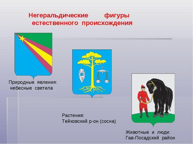 Негеральдические фигуры естественного происхождения Природные явления: небесн...